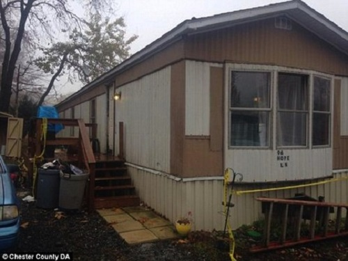Mobile home where Child was killed by Abuse